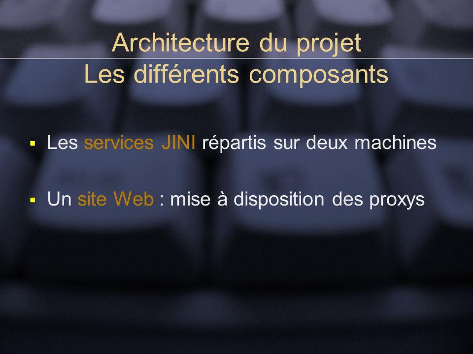 Architecture du projet Les différents composants Les services JINI répartis sur deux machines Un site Web : mise à disposition des proxys