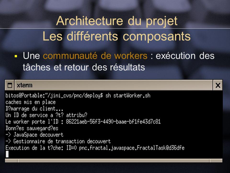 Architecture du projet Les différents composants Une communauté de workers : exécution des tâches et retour des résultats