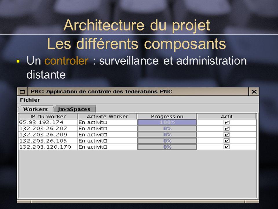 Architecture du projet Les différents composants Un controler : surveillance et administration distante