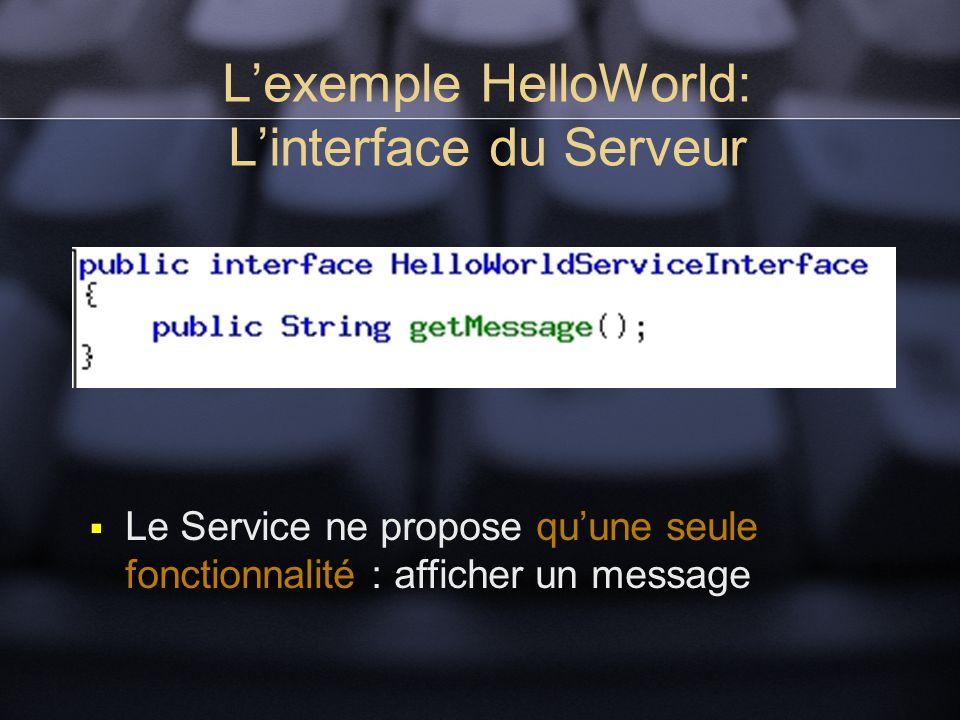 Lexemple HelloWorld: Linterface du Serveur Le Service ne propose quune seule fonctionnalité : afficher un message