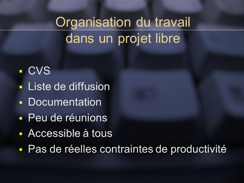 Organisation du travail dans un projet libre CVS Liste de diffusion Documentation Peu de réunions Accessible à tous Pas de réelles contraintes de productivité