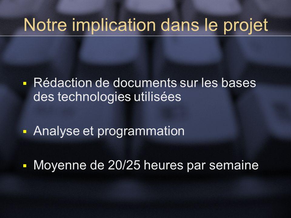 Notre implication dans le projet Rédaction de documents sur les bases des technologies utilisées Analyse et programmation Moyenne de 20/25 heures par semaine