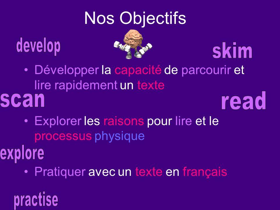 Nos Objectifs Développer la capacité de parcourir et lire rapidement un texte Explorer les raisons pour lire et le processus physique Pratiquer avec un texte en français