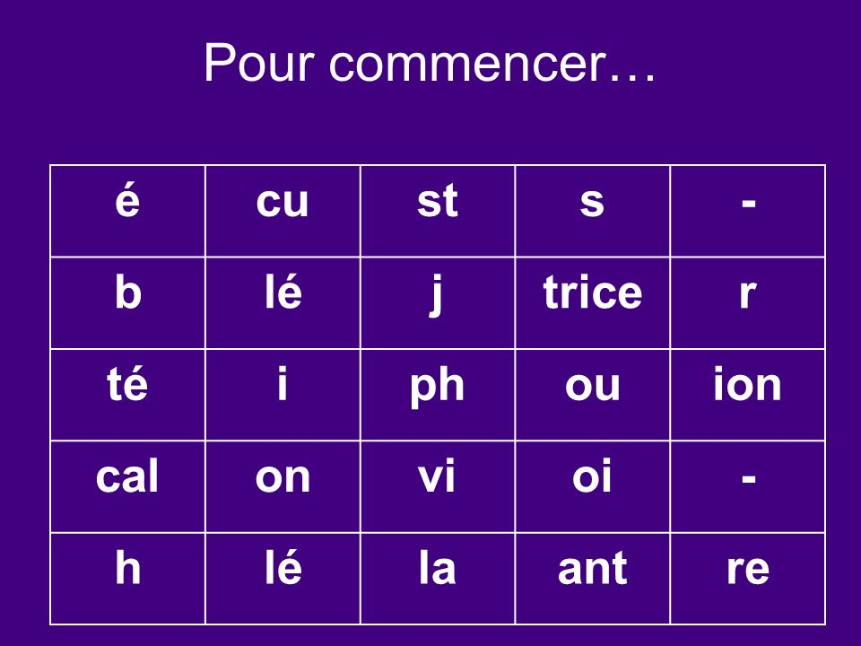 Avant de commencer… What if I dont understand every word.