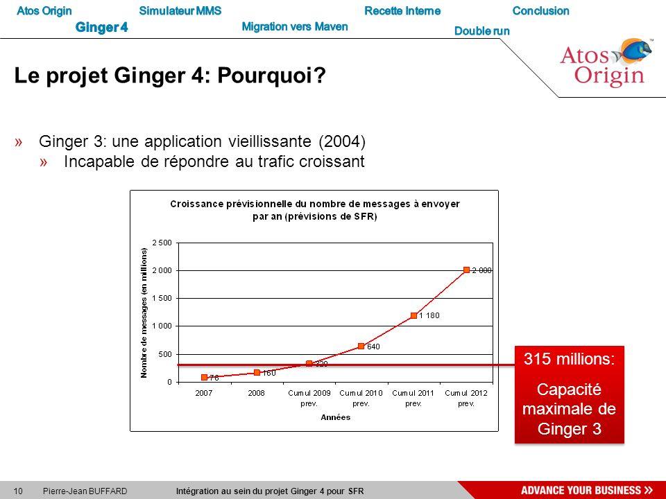 10 Pierre-Jean BUFFARD Intégration au sein du projet Ginger 4 pour SFR Le projet Ginger 4: Pourquoi? »Ginger 3: une application vieillissante (2004) »