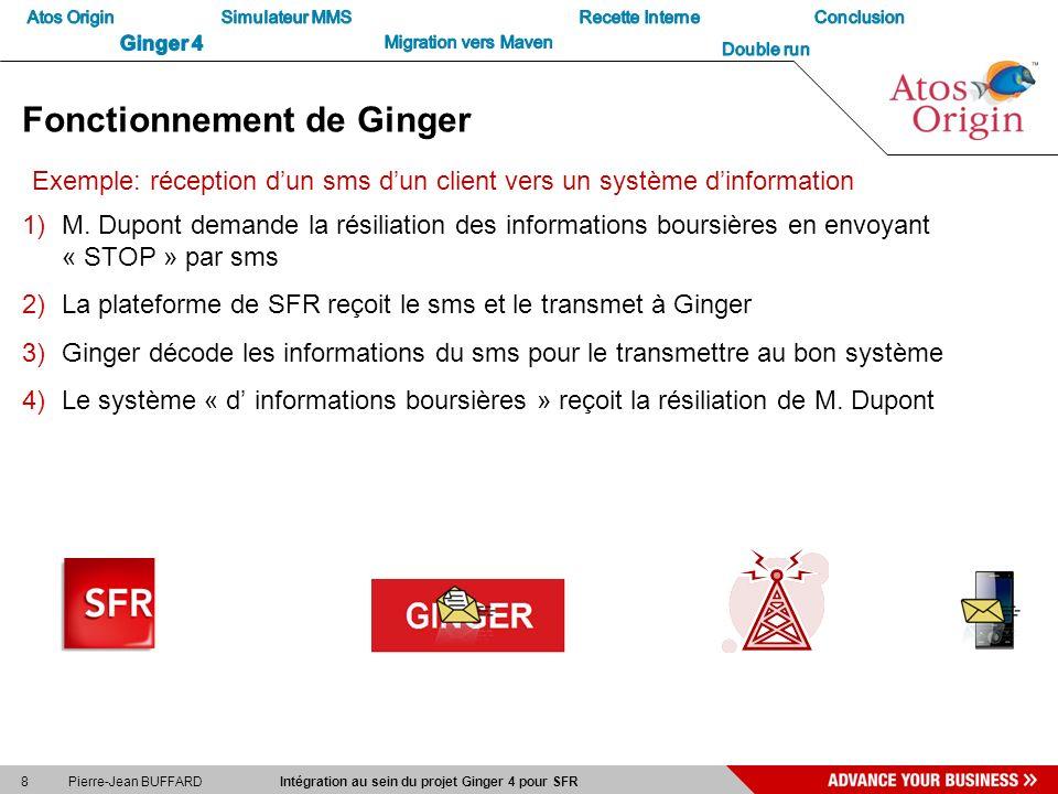 9 Pierre-Jean BUFFARD Intégration au sein du projet Ginger 4 pour SFR Architecture de Ginger »Deux briques principales »Le Générateur Dynamique de Messages(GDM) dAtos Origin »La Multimédia Mobile Gateway(MMG) de la société Sicap