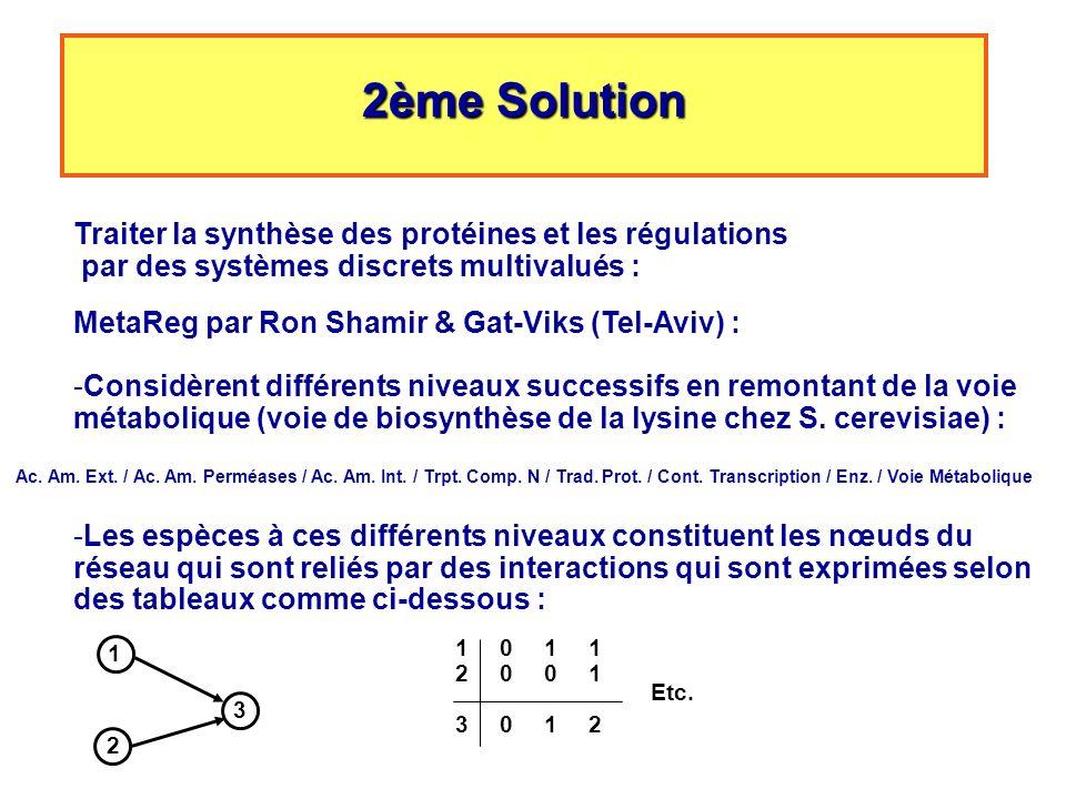 2ème Solution Traiter la synthèse des protéines et les régulations par des systèmes discrets multivalués : MetaReg par Ron Shamir & Gat-Viks (Tel-Aviv