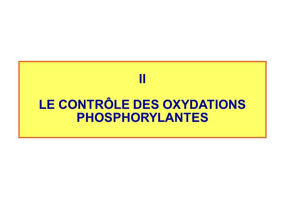 II LE CONTRÔLE DES OXYDATIONS PHOSPHORYLANTES