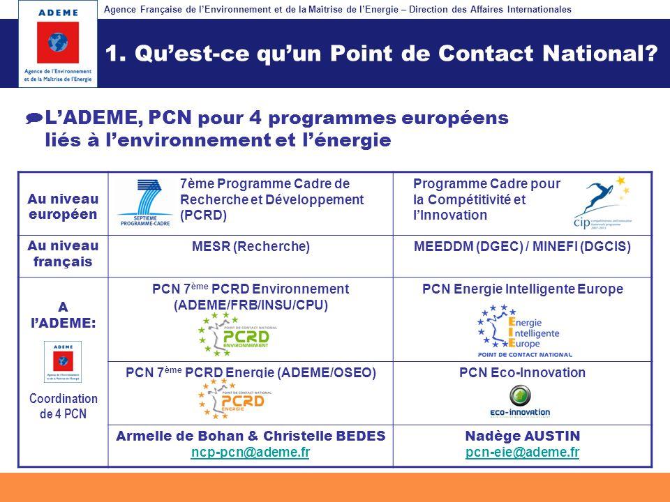 Agence Française de lEnvironnement et de la Maîtrise de lEnergie – Direction des Affaires Internationales Fil dariane 1. Quest-ce quun Point de Contac