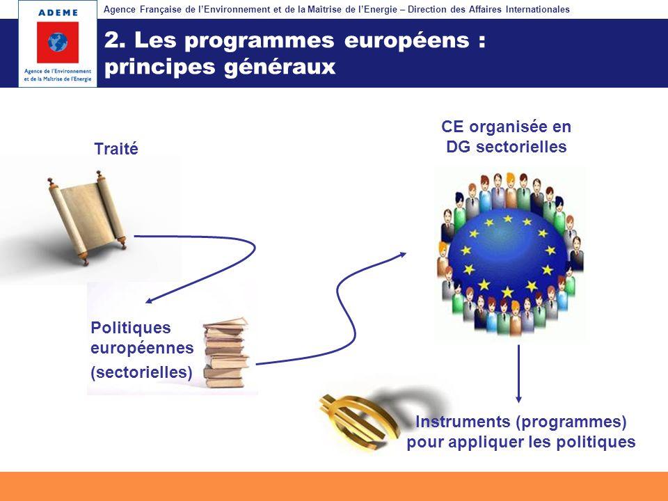 Agence Française de lEnvironnement et de la Maîtrise de lEnergie – Direction des Affaires Internationales Fil dariane Traité CE organisée en DG sector