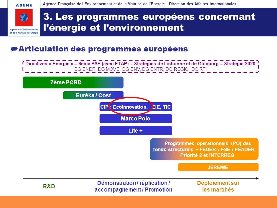 Agence Française de lEnvironnement et de la Maîtrise de lEnergie – Direction des Affaires Internationales Fil dariane 3. Les programmes européens conc