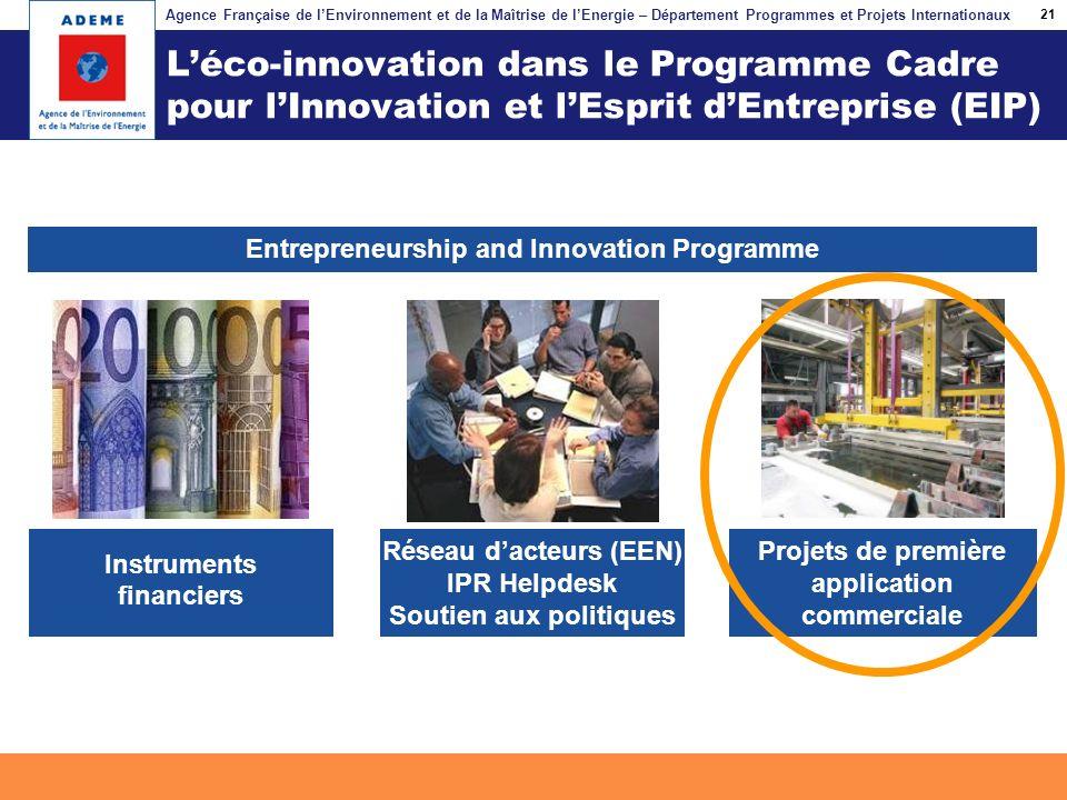Agence Française de lEnvironnement et de la Maîtrise de lEnergie – Département Programmes et Projets Internationaux Fil dariane Léco-innovation dans l