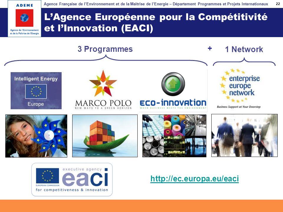 Agence Française de lEnvironnement et de la Maîtrise de lEnergie – Département Programmes et Projets Internationaux Fil dariane 1 Network 3 Programmes