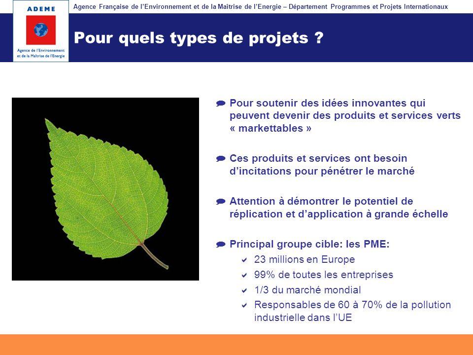Agence Française de lEnvironnement et de la Maîtrise de lEnergie – Département Programmes et Projets Internationaux Fil dariane Pour quels types de pr