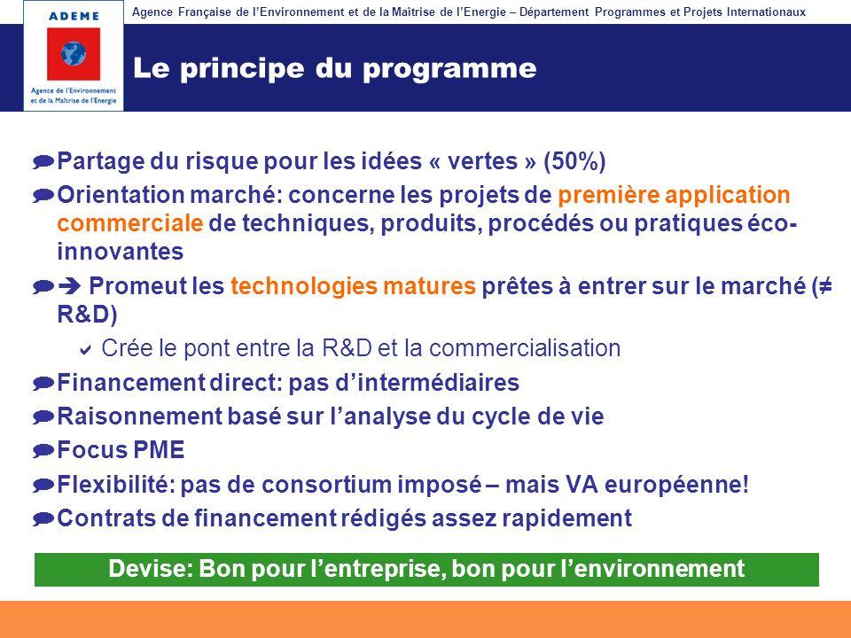 Agence Française de lEnvironnement et de la Maîtrise de lEnergie – Département Programmes et Projets Internationaux Fil dariane Le principe du program