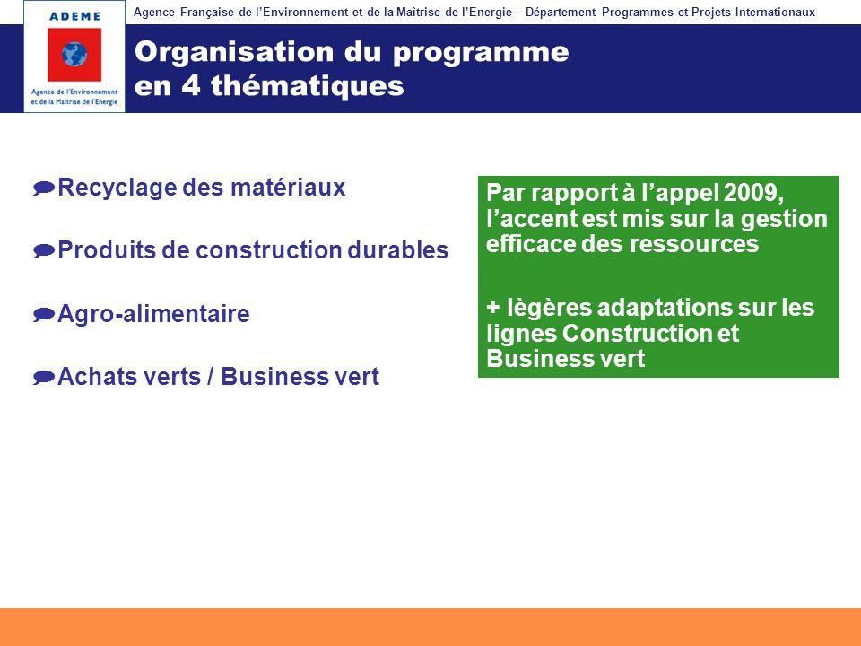 Agence Française de lEnvironnement et de la Maîtrise de lEnergie – Département Programmes et Projets Internationaux Fil dariane Organisation du progra
