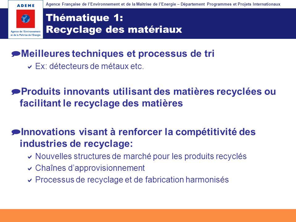 Agence Française de lEnvironnement et de la Maîtrise de lEnergie – Département Programmes et Projets Internationaux Fil dariane Thématique 1: Recyclag