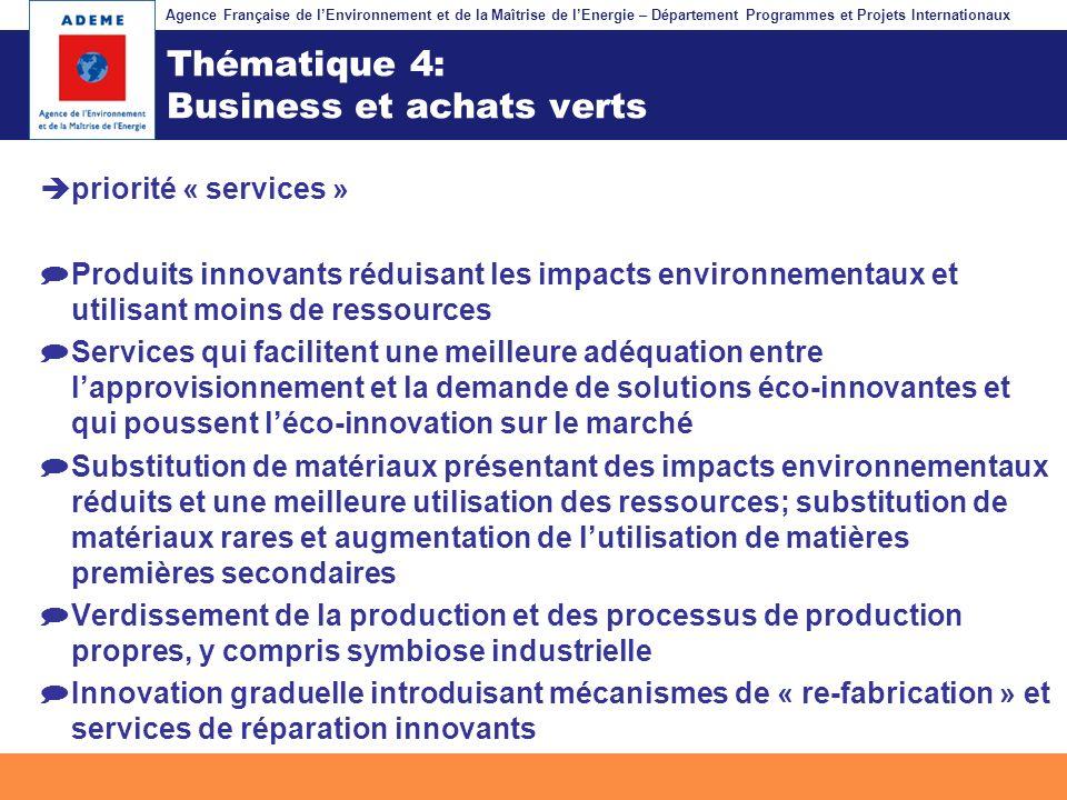 Agence Française de lEnvironnement et de la Maîtrise de lEnergie – Département Programmes et Projets Internationaux Fil dariane Thématique 4: Business
