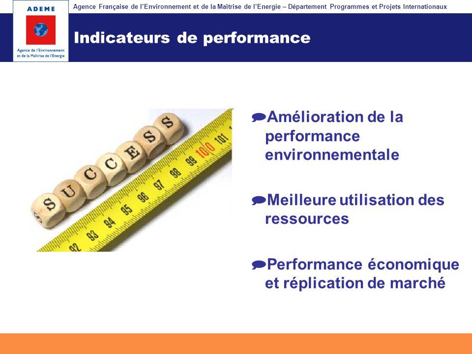 Agence Française de lEnvironnement et de la Maîtrise de lEnergie – Département Programmes et Projets Internationaux Fil dariane Indicateurs de perform