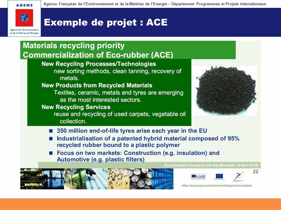 Agence Française de lEnvironnement et de la Maîtrise de lEnergie – Département Programmes et Projets Internationaux Fil dariane Exemple de projet : AC
