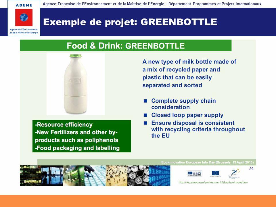 Agence Française de lEnvironnement et de la Maîtrise de lEnergie – Département Programmes et Projets Internationaux Fil dariane Exemple de projet: GRE