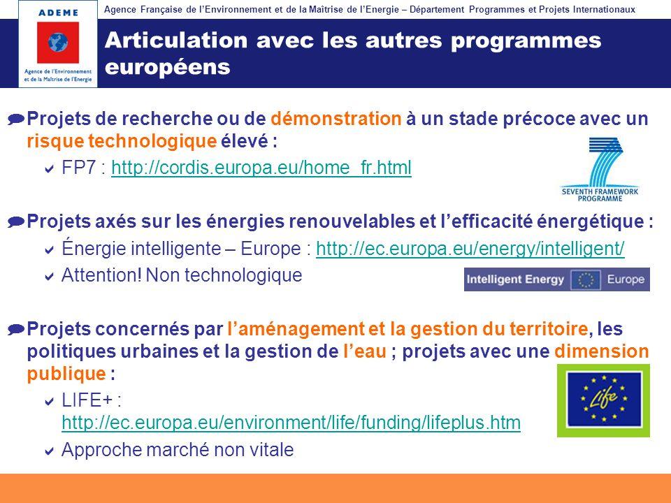 Agence Française de lEnvironnement et de la Maîtrise de lEnergie – Département Programmes et Projets Internationaux Fil dariane Articulation avec les