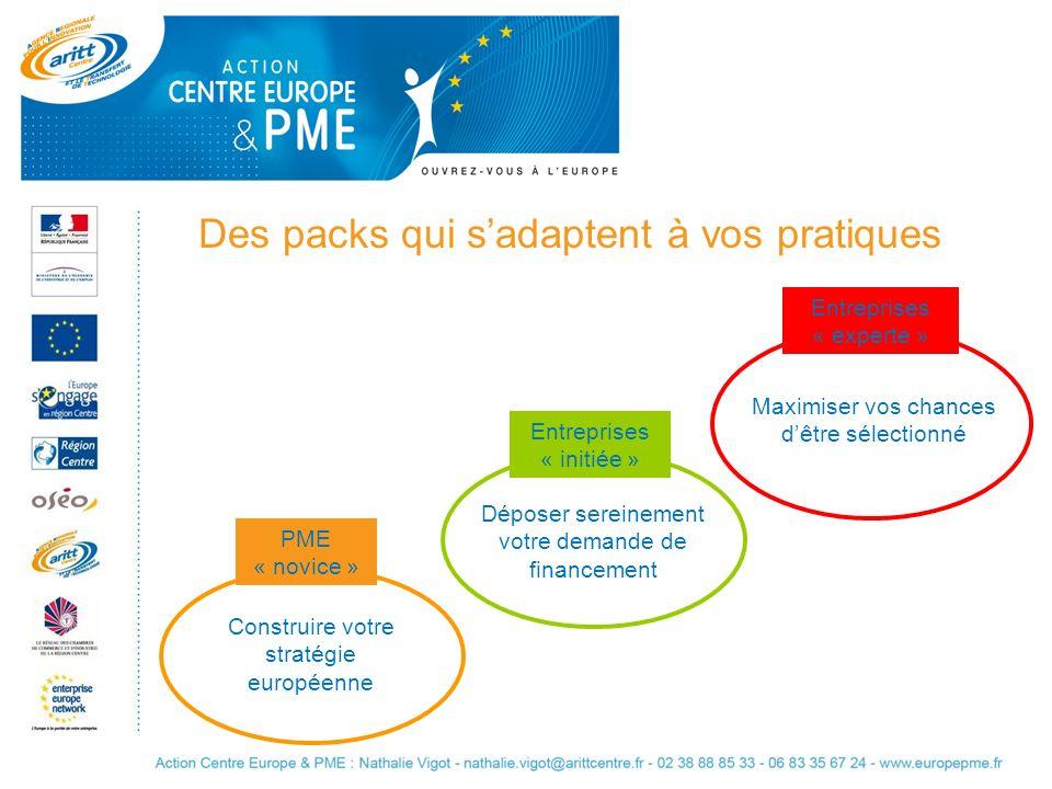 Construire votre stratégie européenne Déposer sereinement votre demande de financement Maximiser vos chances dêtre sélectionné PME « novice » Entrepri