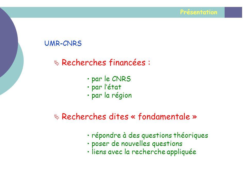 Présentation UMR-CNRS par le CNRS par létat par la région Recherches financées : Recherches dites « fondamentale » répondre à des questions théoriques