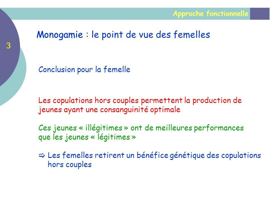 Approche fonctionnelle Monogamie Les copulations hors couples permettent la production de jeunes ayant une consanguinité optimale Ces jeunes « illégit