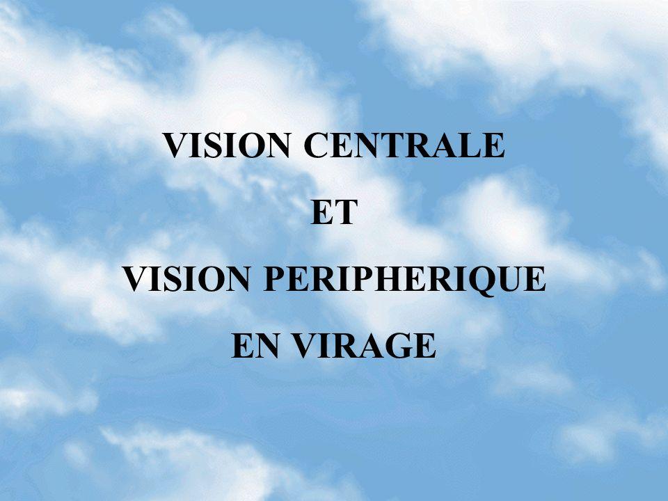 VISION CENTRALE ET VISION PERIPHERIQUE EN VIRAGE