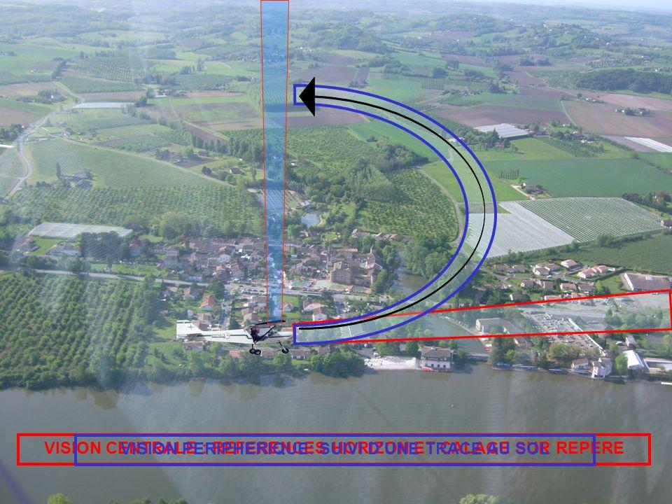 VISION CENTRALE : REFERENCES HORIZON ET CALAGE SUR REPERE VISION PERIPHERIQUE: SUIVI DUNE TRACE AU SOL