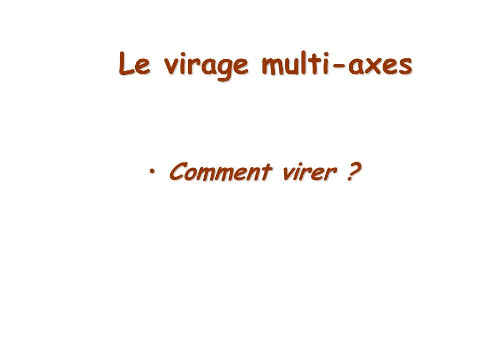 Le virage multi-axes Comment virer ? Comment virer ?