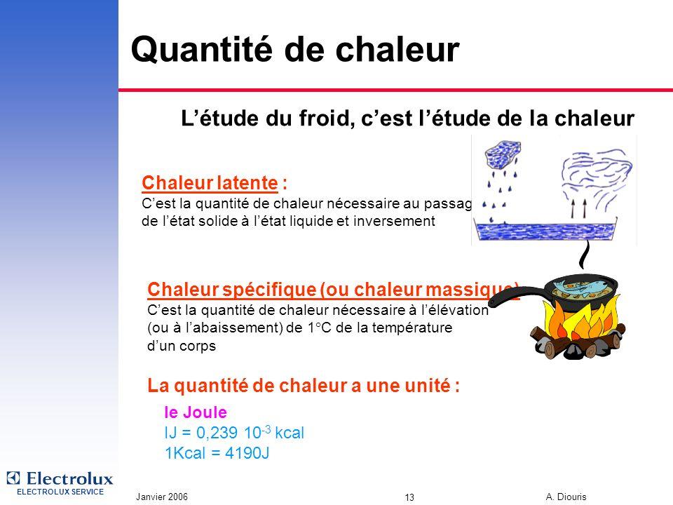 ELECTROLUX SERVICE Janvier 2006 A. Diouris 13 Quantité de chaleur Létude du froid, cest létude de la chaleur Chaleur latente : Cest la quantité de cha
