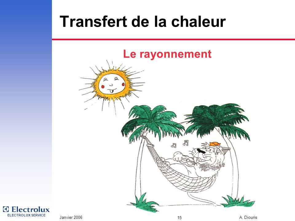 ELECTROLUX SERVICE Janvier 2006 A. Diouris 15 Transfert de la chaleur Le rayonnement