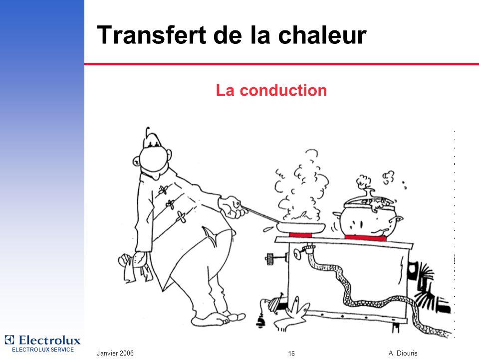 ELECTROLUX SERVICE Janvier 2006 A. Diouris 16 Transfert de la chaleur La conduction