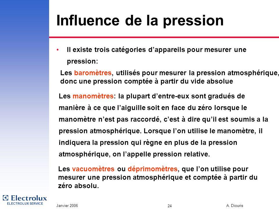 ELECTROLUX SERVICE Janvier 2006 A. Diouris 24 Influence de la pression Il existe trois catégories dappareils pour mesurer une pression: Les baromètres