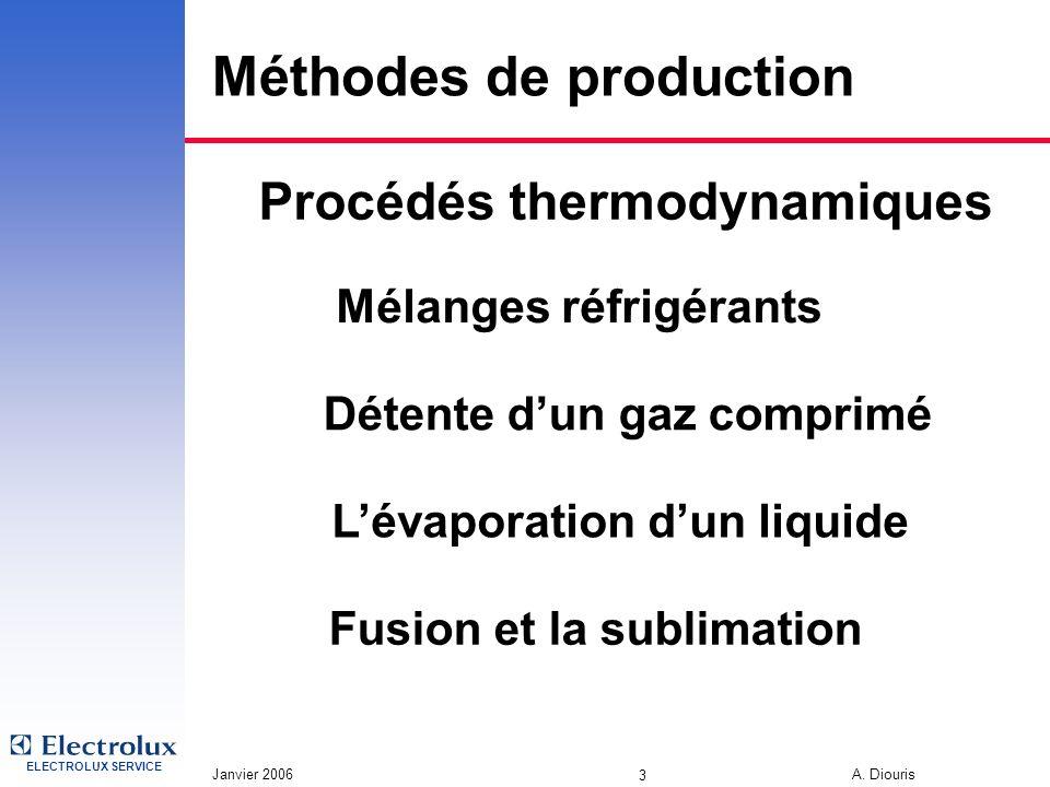 ELECTROLUX SERVICE Janvier 2006 A. Diouris 3 Méthodes de production Fusion et la sublimation Lévaporation dun liquide Détente dun gaz comprimé Mélange