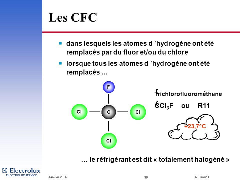 ELECTROLUX SERVICE Janvier 2006 A. Diouris 30 Dichlorofluorométhane CCl 2 F 2 ou R12 -29,8°C Les CFC dans lesquels les atomes d hydrogène ont été remp