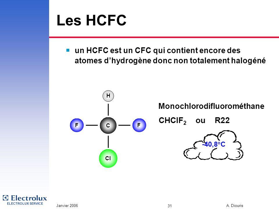 ELECTROLUX SERVICE Janvier 2006 A. Diouris 31 Les HCFC un HCFC est un CFC qui contient encore des atomes dhydrogène donc non totalement halogéné H H C