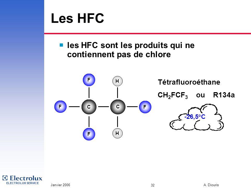 ELECTROLUX SERVICE Janvier 2006 A. Diouris 32 Les HFC les HFC sont les produits qui ne contiennent pas de chlore C C H H F F F F Tétrafluoroéthane CH