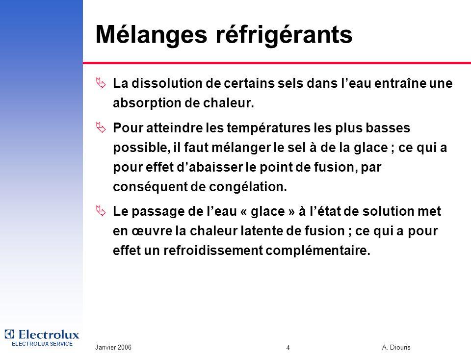 ELECTROLUX SERVICE Janvier 2006 A. Diouris 4 Mélanges réfrigérants La dissolution de certains sels dans leau entraîne une absorption de chaleur. Pour