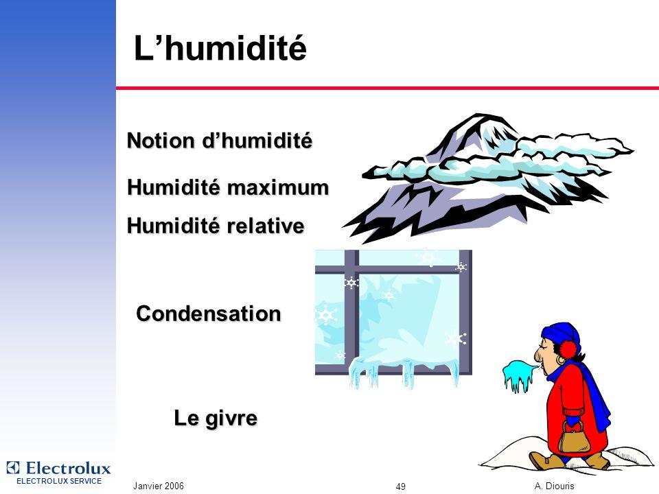 ELECTROLUX SERVICE Janvier 2006 A. Diouris 49 Lhumidité Notion dhumidité Humidité maximum Humidité relative Condensation Le givre