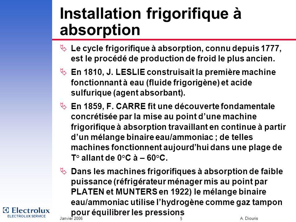 ELECTROLUX SERVICE Janvier 2006 A. Diouris 5 Installation frigorifique à absorption Le cycle frigorifique à absorption, connu depuis 1777, est le proc