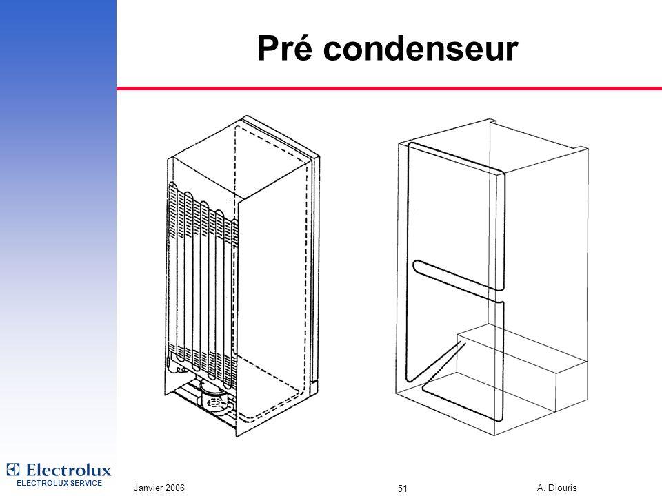 ELECTROLUX SERVICE Janvier 2006 A. Diouris 51 Pré condenseur