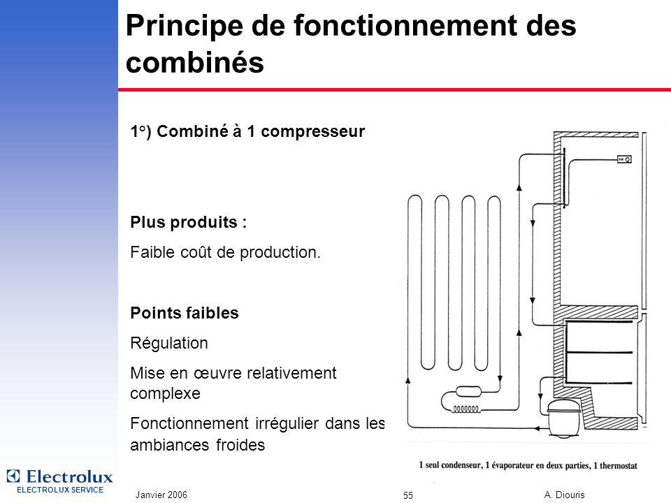 ELECTROLUX SERVICE Janvier 2006 A. Diouris 55 Principe de fonctionnement des combinés 1°) Combiné à 1 compresseur Plus produits : Faible coût de produ