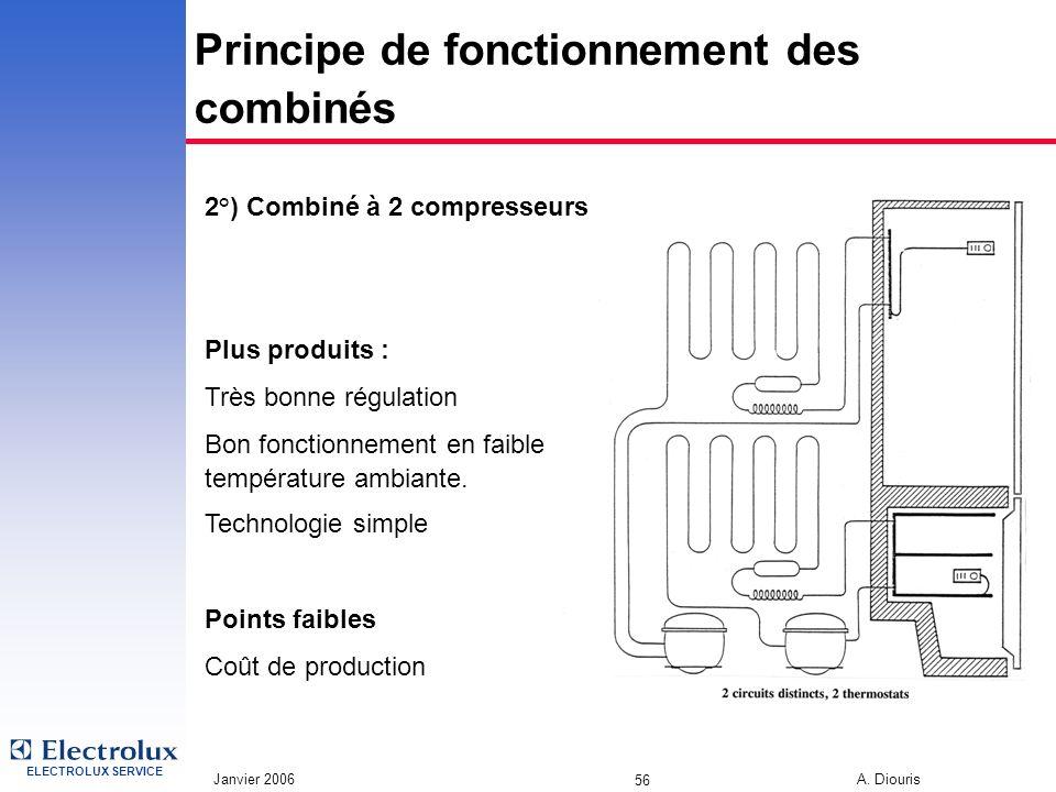 ELECTROLUX SERVICE Janvier 2006 A. Diouris 56 Principe de fonctionnement des combinés 2°) Combiné à 2 compresseurs Plus produits : Très bonne régulati