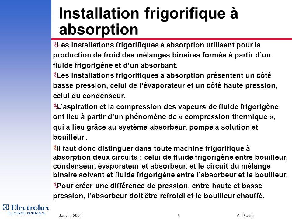 ELECTROLUX SERVICE Janvier 2006 A. Diouris 6 Installation frigorifique à absorption Les installations frigorifiques à absorption utilisent pour la pro