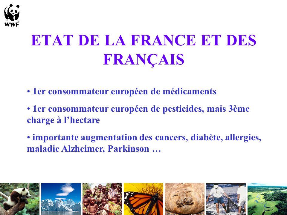 LAgriculture mondiale Superficie agricole en Bio : Monde : 0,5% Europe des 25 : 2.9% France : 1.8% (2006,UE) Est majoritairement gouvernée par le recours massif aux : - Engrais Chimiques (NPK) - Pesticides (fongicides, insecticides, désherbants, biocides…) Alternatives : production intégrée
