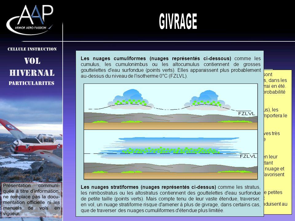 - 2) Pluie surfondue Formation de givre sur un avion dans les situations suivantes : - la rencontre de nuages (situation 1) ; - le vol dans la bruine
