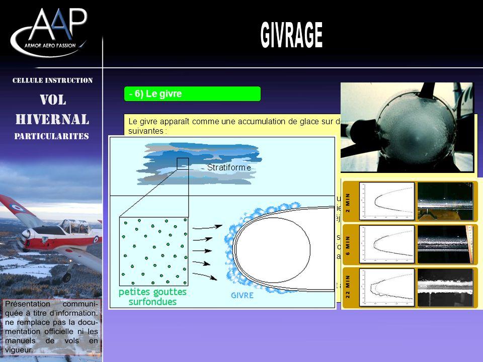 - 6) Le givre Le givre apparaît comme une accumulation de glace sur des surfaces. Celle-ci a les propriétés suivantes : - opaque / blanche, - rugueuse